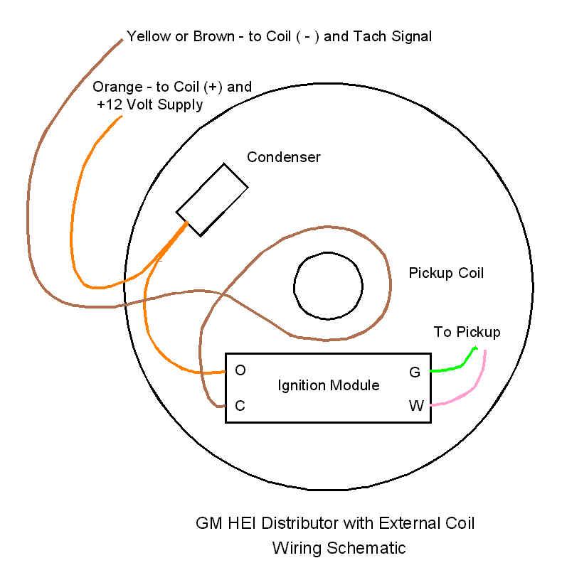 DIAGRAM] 1998 Nissan Altima Distributor Wiring Diagram FULL Version HD  Quality Wiring Diagram - VOIPDIAGRAMS.UNICEFFLAUBERT.FRUnicef Flaubert
