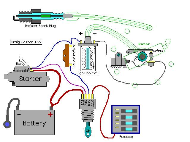 wiring up a ballast resistor wiring image wiring ignition coil ballast resistor wiring diagram wiring diagrams on wiring up a ballast resistor