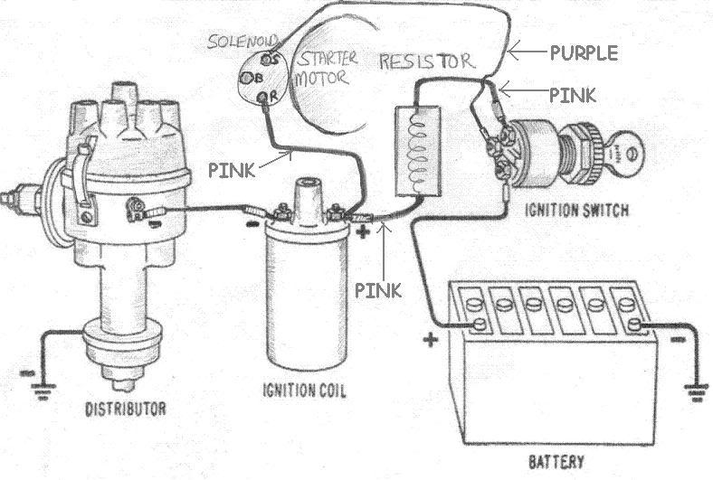 Wiring Diagram Coil Ignition Ignition Coil Wiring Diagram ...