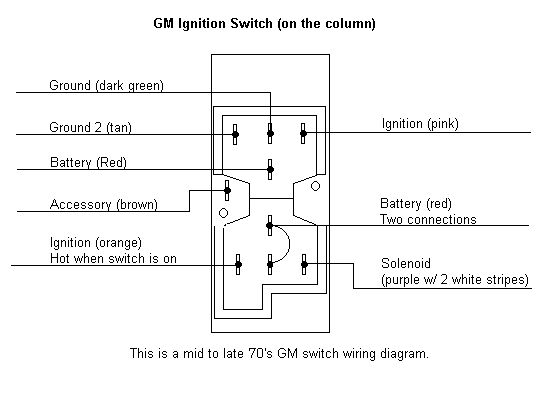gm ignition switch wiring wiring diagram sys Ignition Switch Wiring Diagram