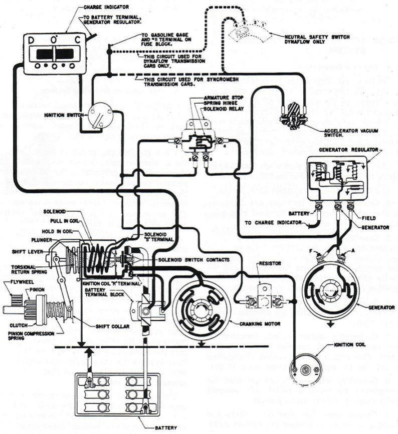 1990 ford voltage regulator wiring diagram hot rods - the 56 buick wagon wont start again? | page 6 ...
