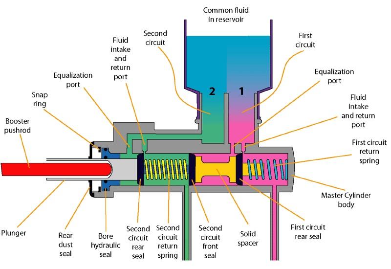 2000 Isuzu Rodeo Wiring Diagram | Find image on