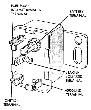 install single pole solenoid wiring toyskids co Single Switch 2 Lights Diagram technical what s the problem here the h a m b single pole wiring diagram double pole switch wiring