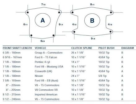 Ford T5 Diagram Trusted Wiring Diagrams