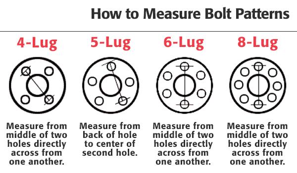 Customs 65 F100 Rim Bolt Pattern Size The H A M B