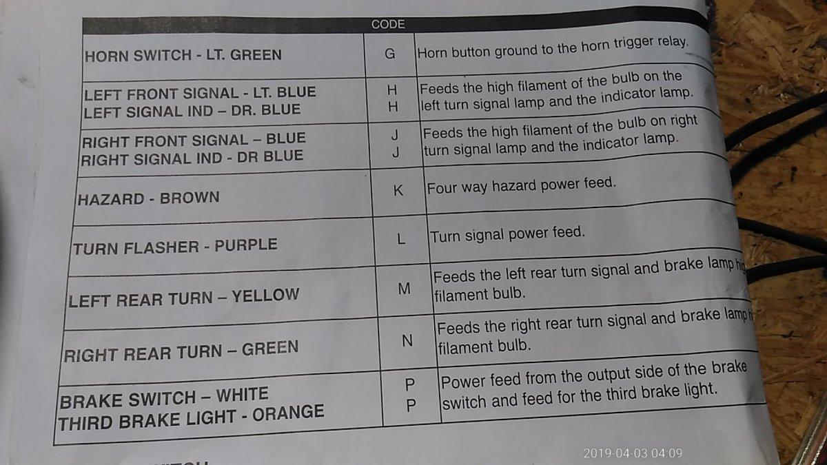 Aftermarket Turn Signal Switch Wiring Diagram