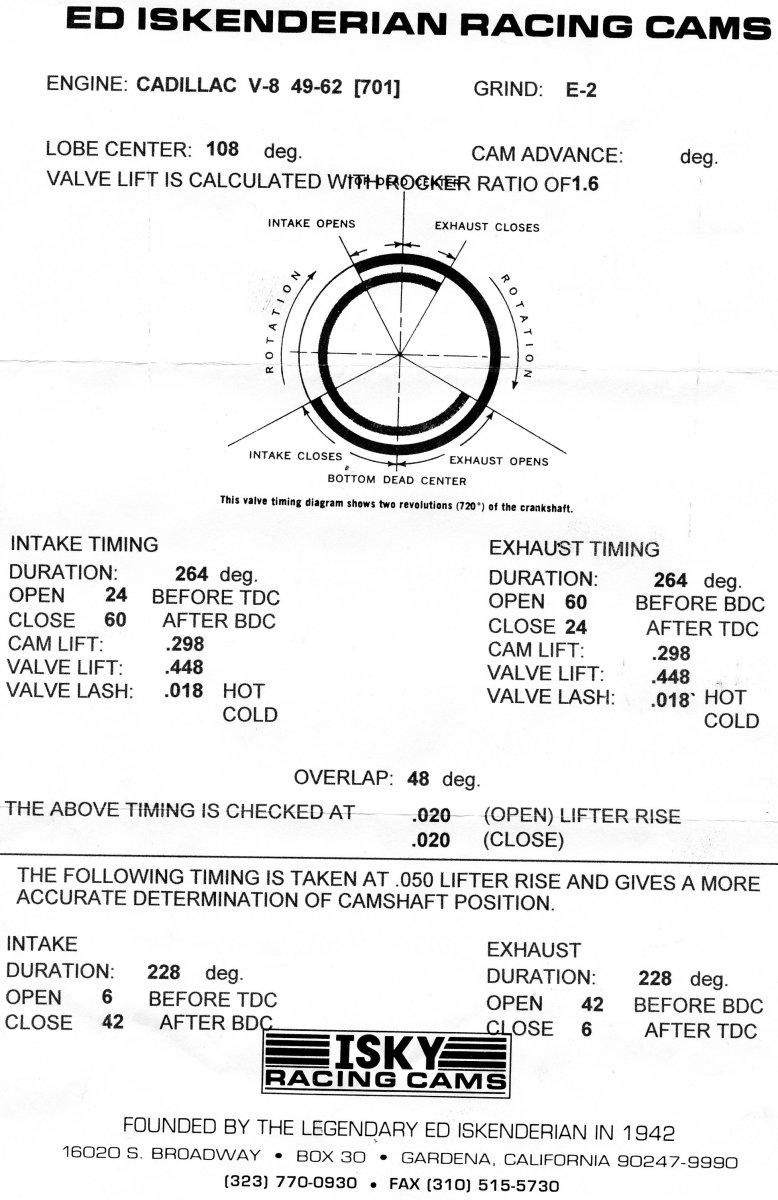 Isky E-2 Cam Specs.jpg