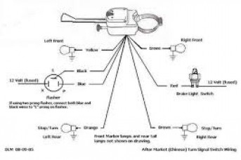 Projects - Aftermarket signal switch KD728 help | The H.A.M.B. | Turn Signal Switch Schematic |  | The Jalopy Journal