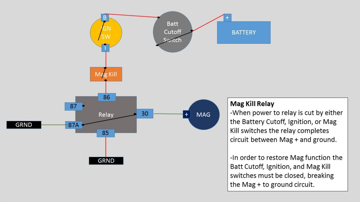 Technical Wiring From Scratch Opinions Guidance Welcome Page 3 Relay 87a Function Mag Kill
