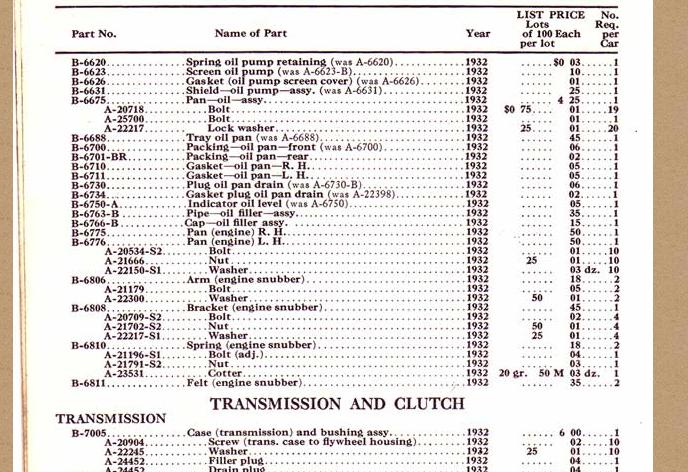 Model B part list.png