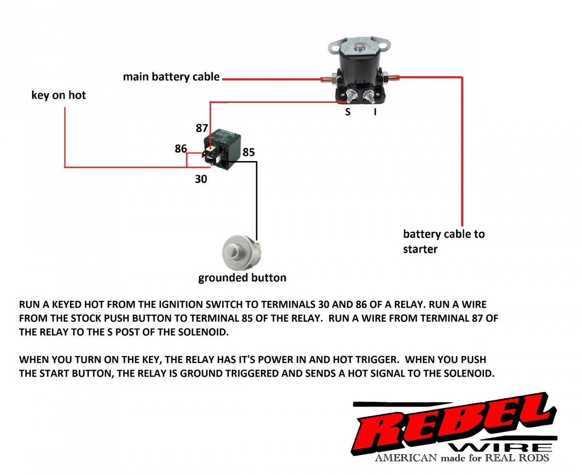 Technical - Rebel Wire Harness diagrams and wiring info ...