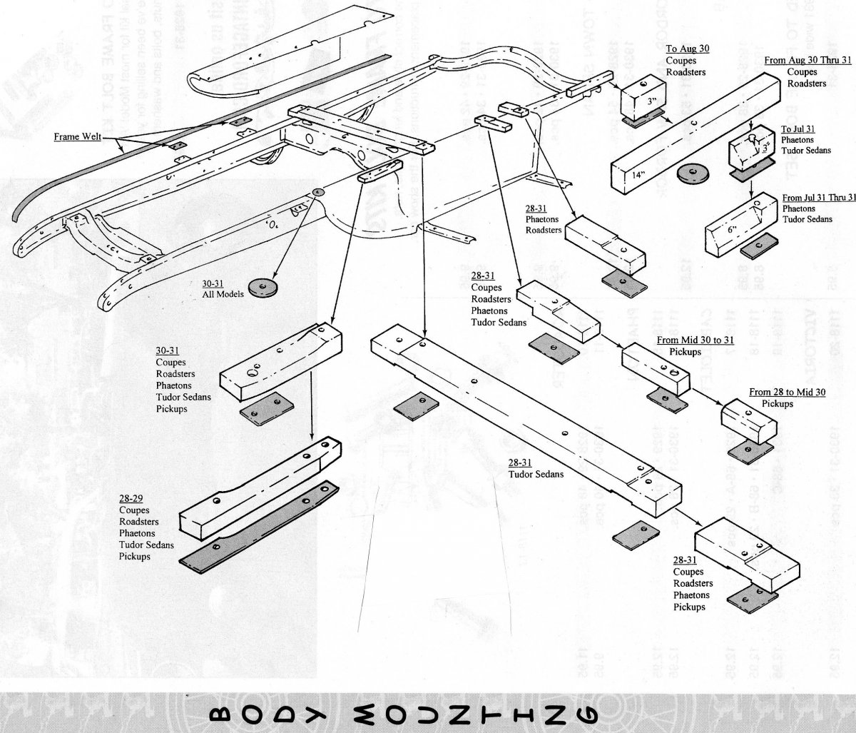 1928-29 Ford Model A Body Mounting Blocks
