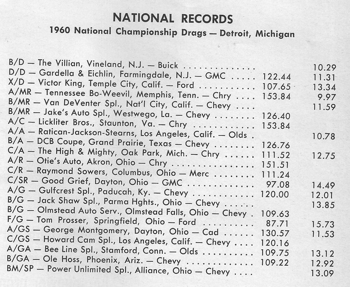 national records.jpg