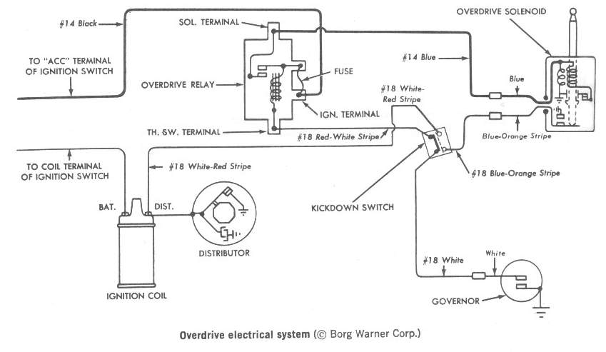Cute 1969 Chevy Starter Wiring Diagram Ideas - Electrical Circuit ...