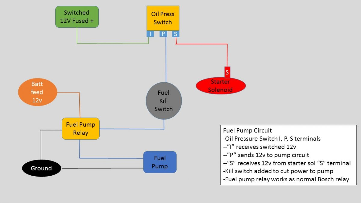 Oil Pressure Kill Switch Wiring Diagram List Of Schematic Circuit For Images Gallery Technical From Scratch Opinions Guidance Welcome Page 3 Rh Jalopyjournal Com