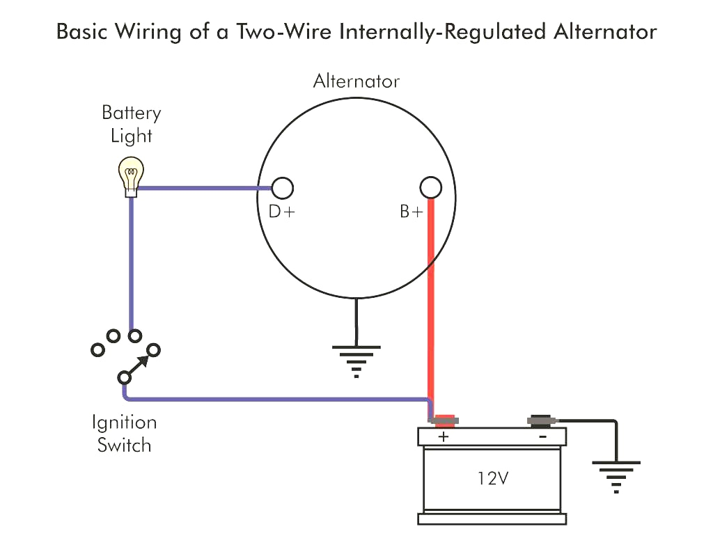 1 Wire Alternator Wiring Diagram from www.jalopyjournal.com