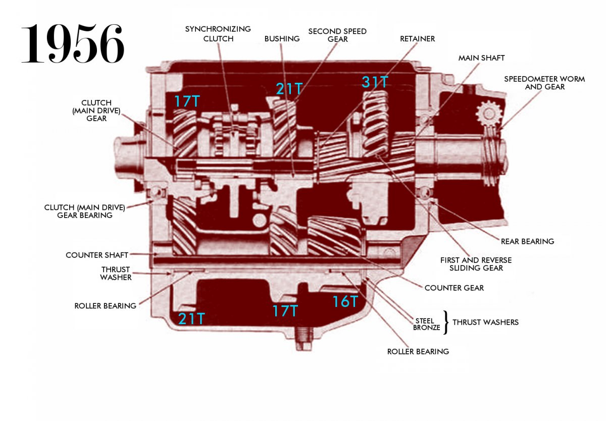 pontiac transmission gears 1956.jpg