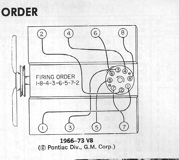 gm hei firing order diagram   27 wiring diagram images