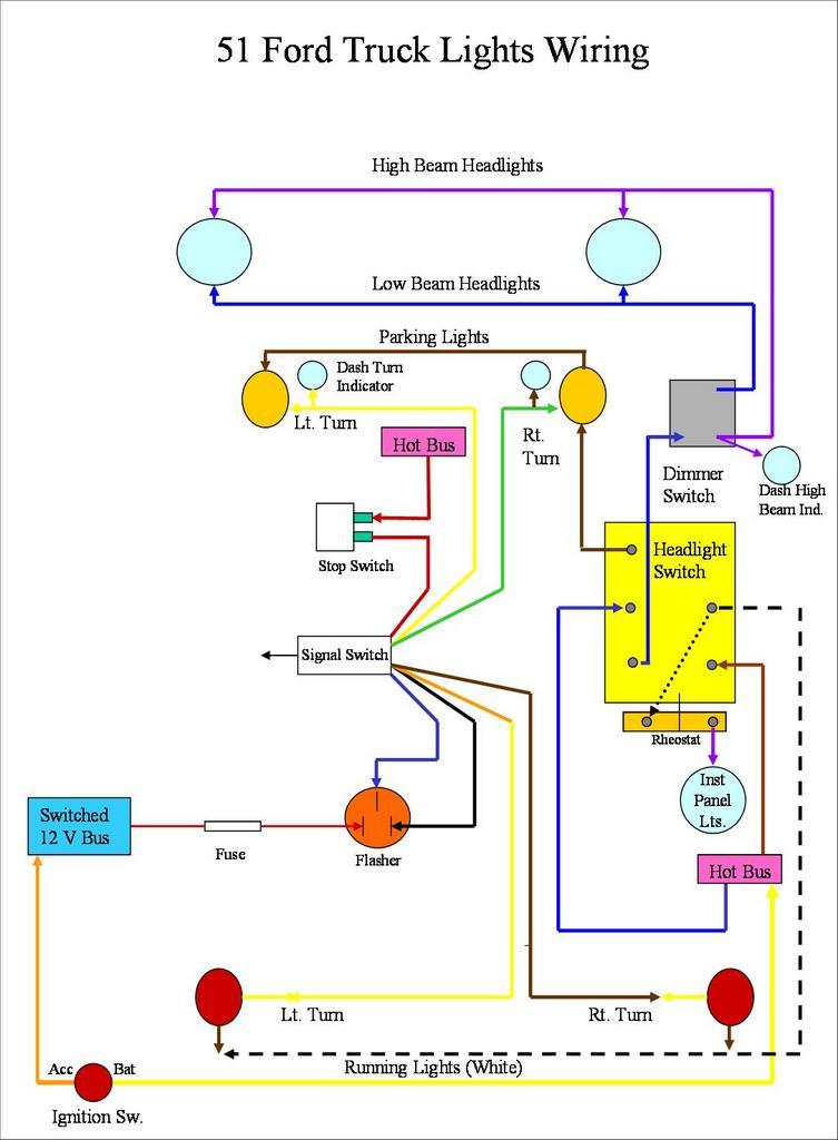 technical after market turn signal switch the h a m b rh jalopyjournal com Universal Turn Signal Wiring Diagram M939 Turn Signal Wiring Diagram