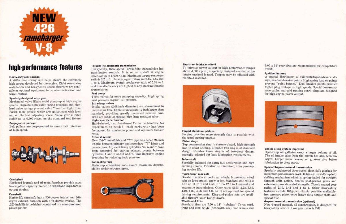 ramcharger 3.jpg