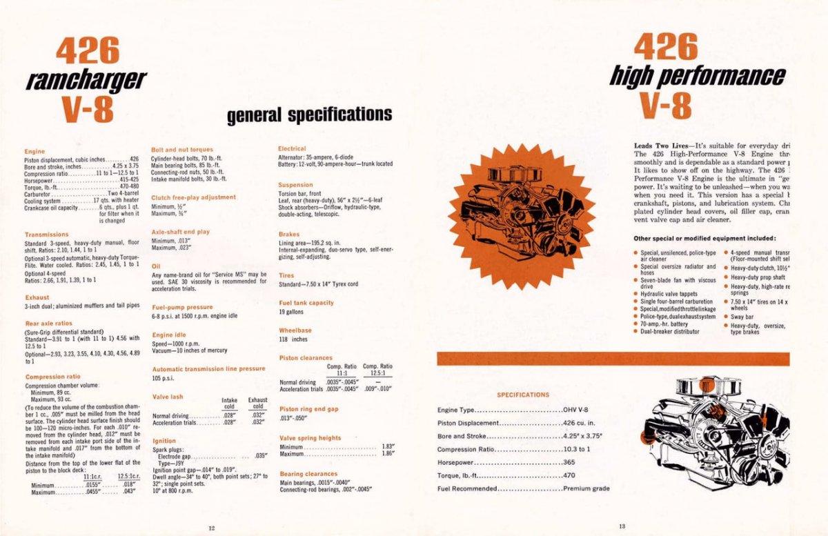 ramcharger 5.jpg