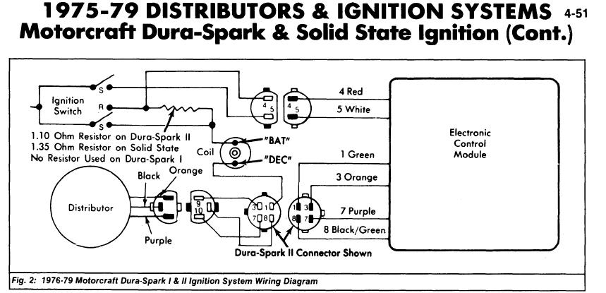 duraspark 2 wiring diagram efcaviation com 1975 ford duraspark wiring diagram at soozxer.org