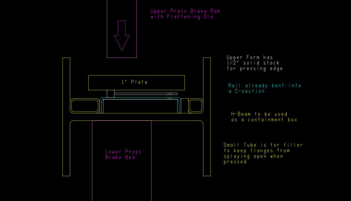 Reveal pressing setup.PNG