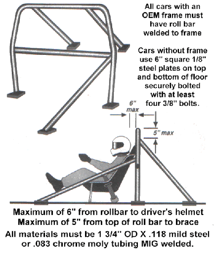 Roll Bar Rules.png