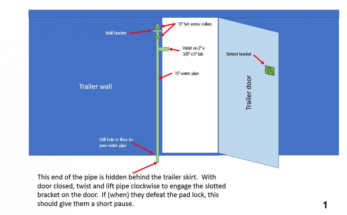 safe trailer 1.jpg
