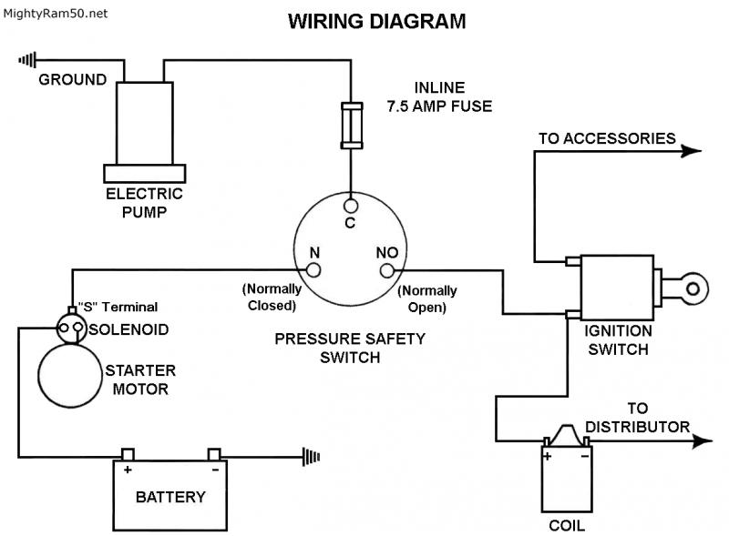 Technical Oil Pressure Safety Switch Wiring Help The Hambrhjalopyjournal: Safety Switch Wiring Diagram At Gmaili.net