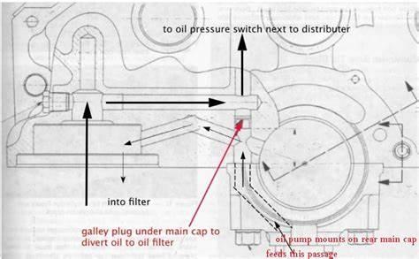 SBC oil gallary.jpg