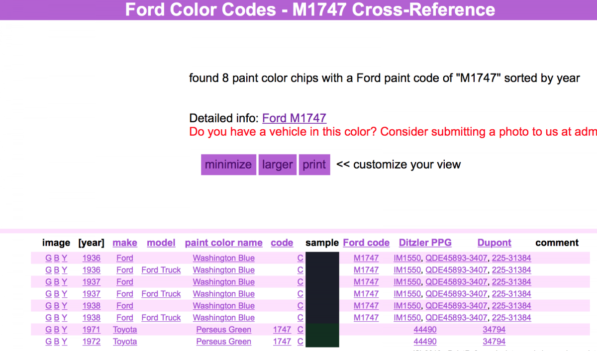 Hot rods washington blue and dearborn blue ppg paint for Ppg paint coupons