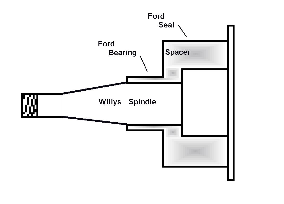 Spindle Spacer.jpg