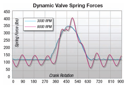 spring harmonic example.jpg