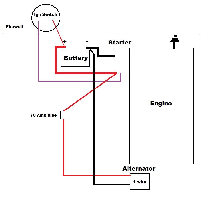 ls3 starter wiring diagram ls3 image wiring diagram starter solenoid wiring diagram chevy wiring diagram on ls3 starter wiring diagram