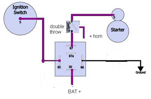 relay wiring help the h a m b rh jalopyjournal com Relay Wiring Chart 5 Pin Relay Wiring Diagram