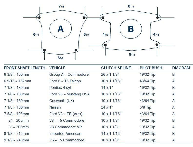 T5-shaft-lengths.jpg