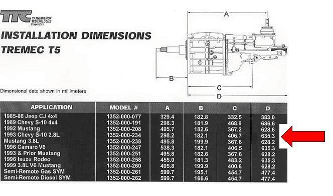 t5dimensions_zpsdddc96f1.jpg