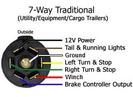 trailer side plug wiring 1.jpg
