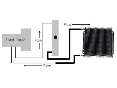 transmission-coolers-2.jpg