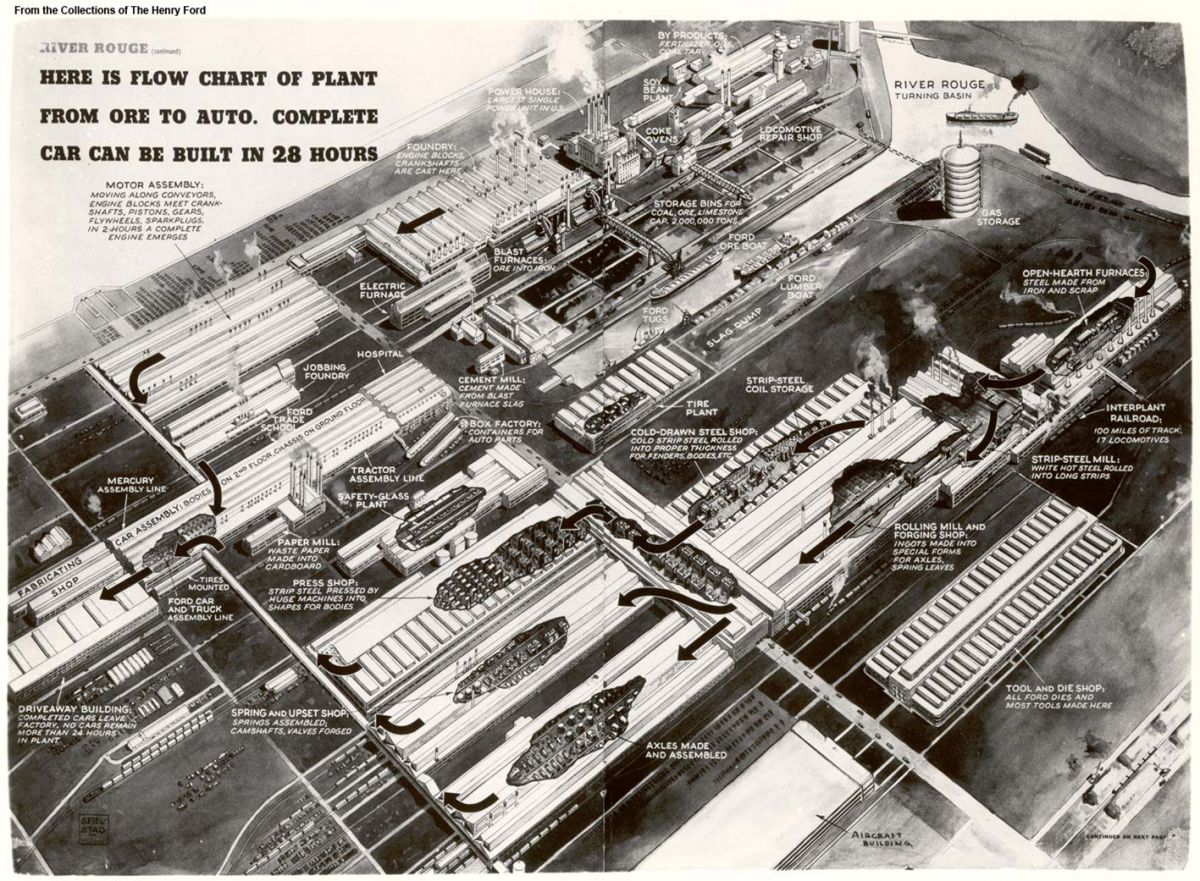 Ford River Rouge Plant >> History - Ford River Rouge plant, 1938. | The H.A.M.B.