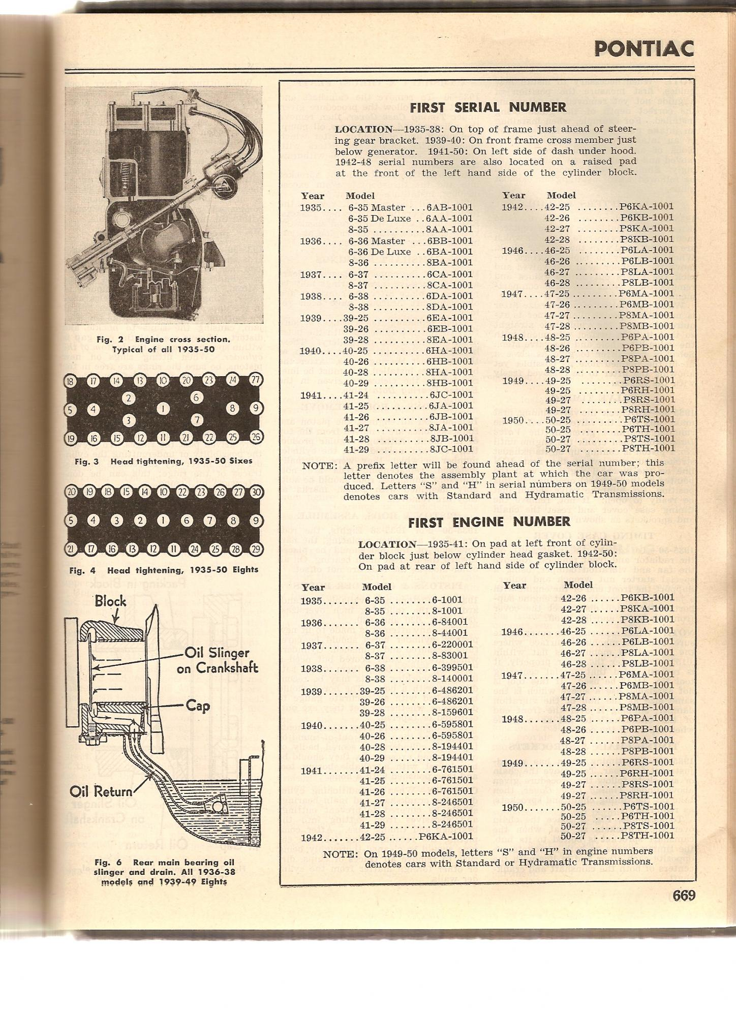 wiring diagram for 1939 buick with 1938 Pontiac Coupe Vin Location on 1940 Desoto Wiring Diagram further 1950 Chevy 3100 Light Wiring Diagram besides 1969 Chevy Chevelle 350 Engine moreover 1940 Desoto Wiring Diagram as well 1930 Chevy Sedan 4 Door For Sale.