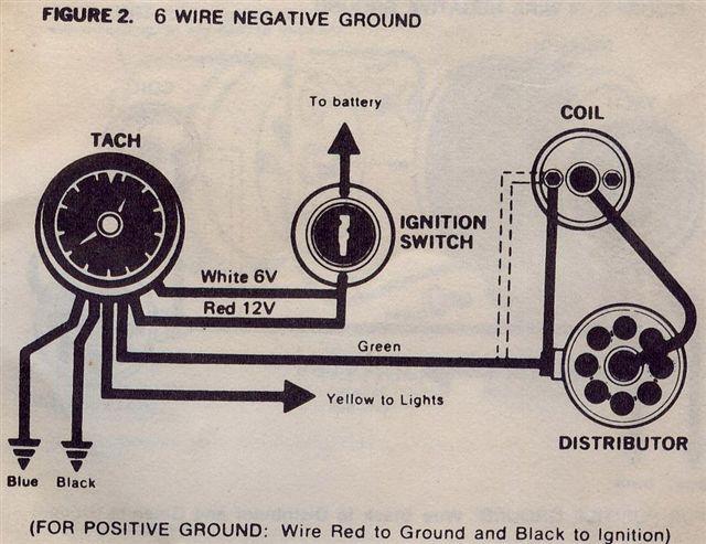 Rac Tachometer Cabling For A Bodies Only Mopar Forum: Vintage Sun Tach Wiring Diagram At Diziabc.com