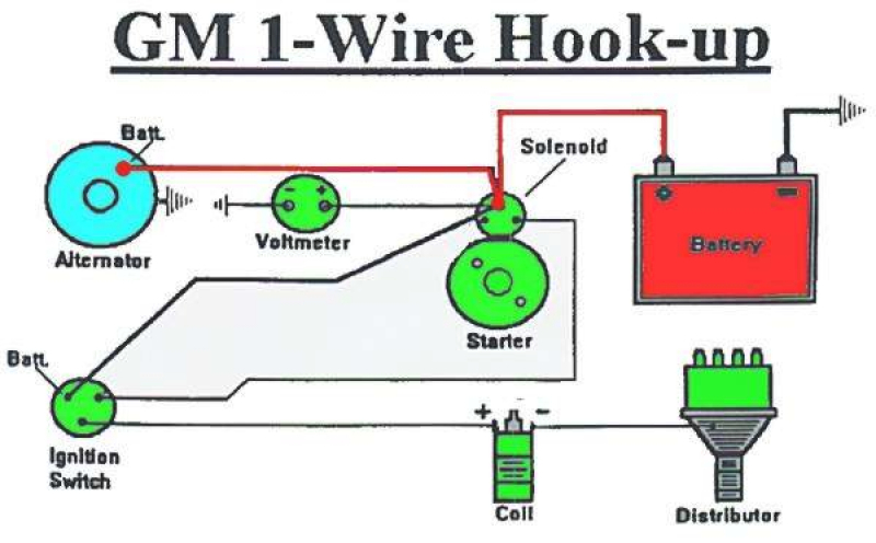 One Wire Alternator Wiring Kit - engineer wiring diagram  Wire Wiring Diagram Tachometer on circuit diagram, tachometer schematic, vdo tachometer diagram, tachometer repair, tachometer installation, tachometer sensor, turn signal diagram, koolertron backup camera installation diagram, tachometer cable, tachometer connectors, tachometer wiring list, tachometer wiring function, fuse block diagram,