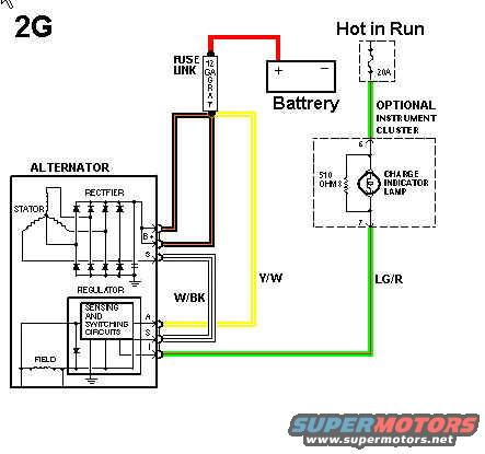 87 f150 5.0 charging system help!!!! - ford truck ... 1986 chevy alternator wiring diagram 1986 ford alternator wiring diagram #1