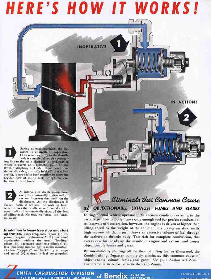 Zenith-Carburetor-Advertisement-2.jpg