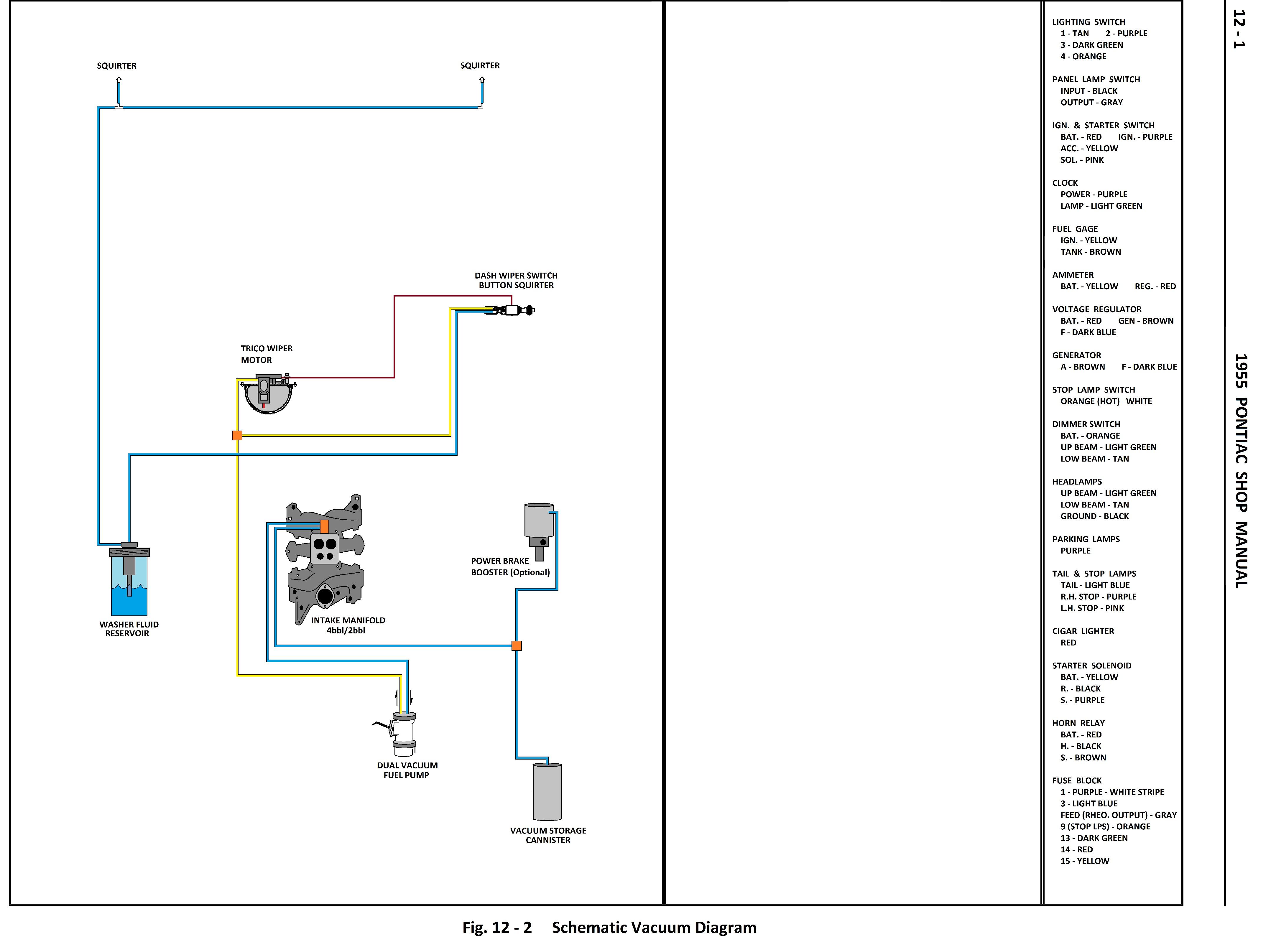 Diagram 1953 Pontiac Chieftain Wiring Diagram Full Version Hd Quality Wiring Diagram Gspotdiagram Agence Enigma Fr