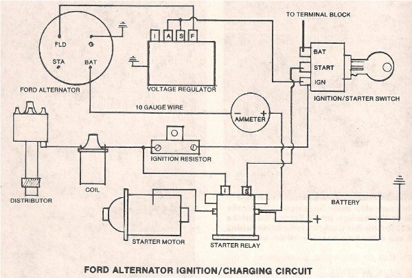 ford alternator w/ external regulator...? | the h.a.m.b. wiring diagram for converting ford generator and regulator to a wiring diagram for bathroom exhaust fan and light