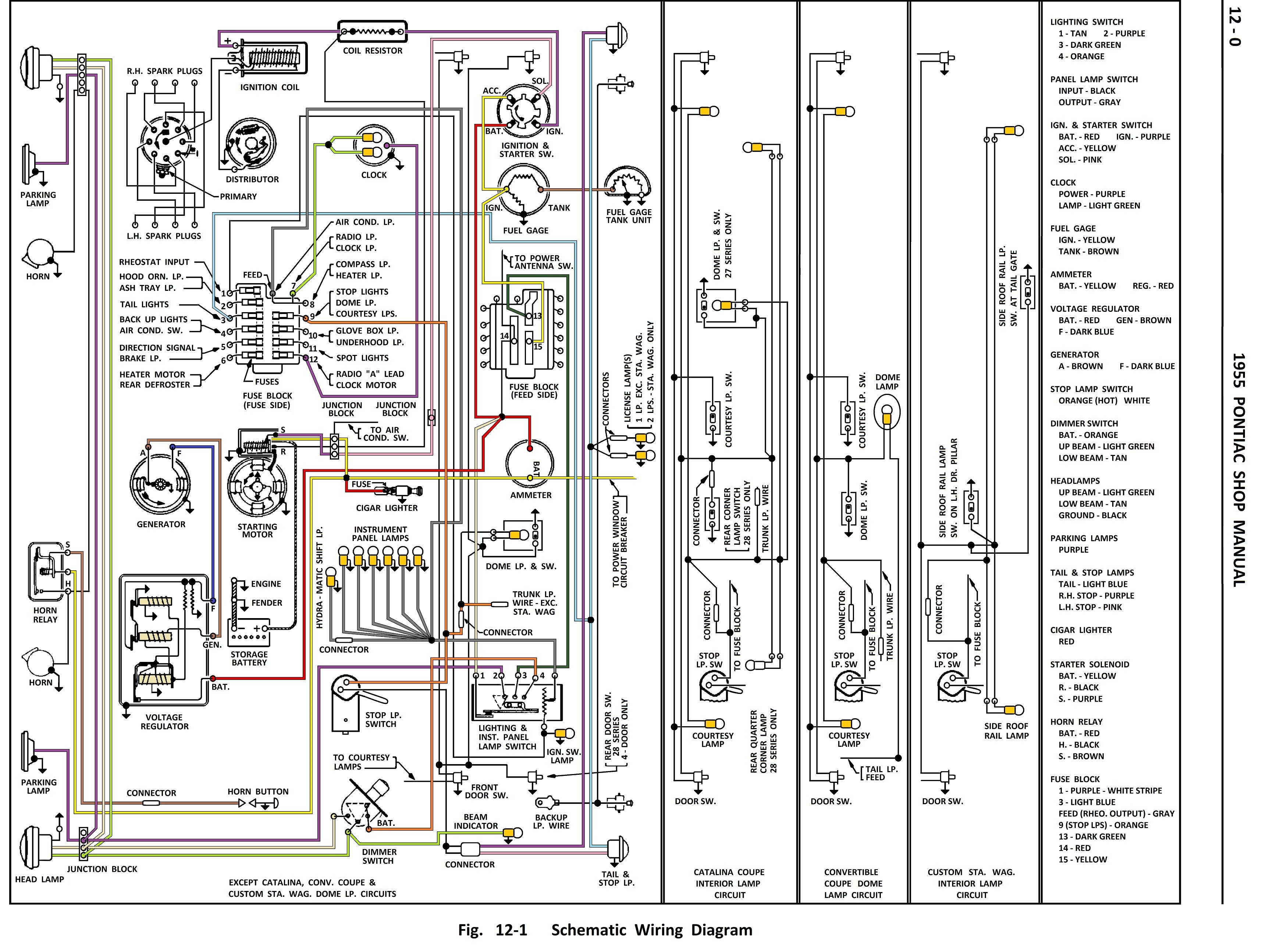 55 Pontiac Wiring Diagram - best fusebox and wiring diagram diode-sound -  diode-sound.contentflowservice.it