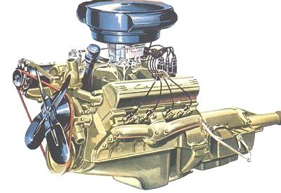 Cadillac Ohv V Art